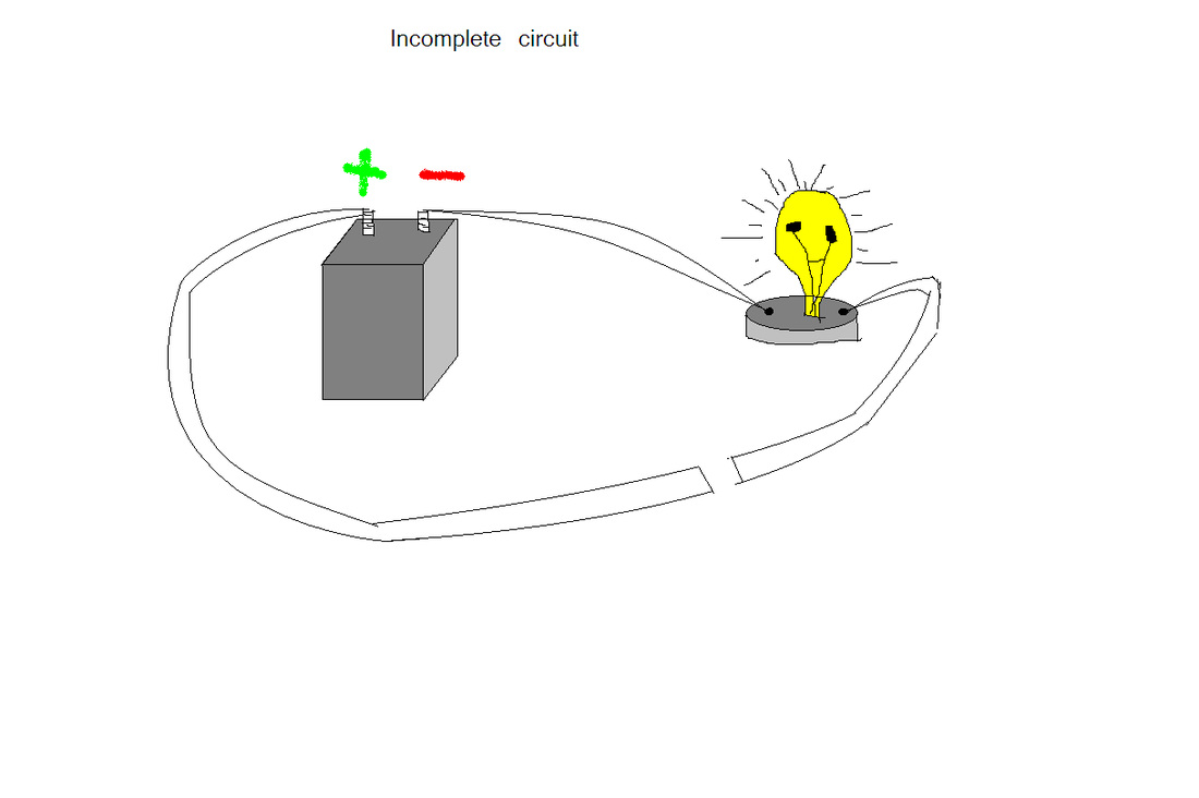 incomplete circuit